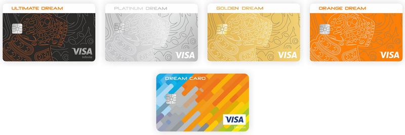 Предложение для держателей банковских карт БНБ-Банка